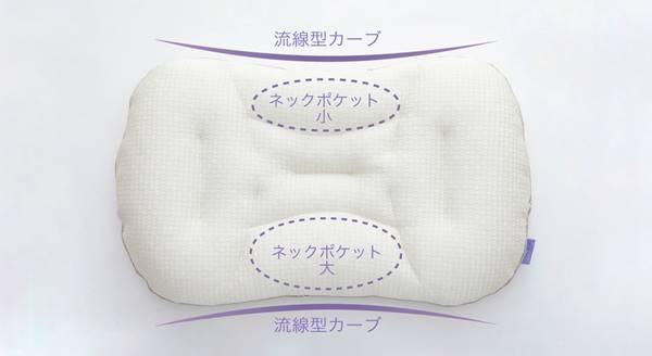 イイユメ(iiyume)枕の効果は?